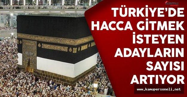 Türkiye'de Hacca Gitmek İsteyen Adayların Sayısı Artıyor